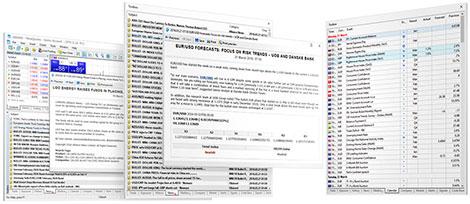 Metatrader 5 analysis screenshots