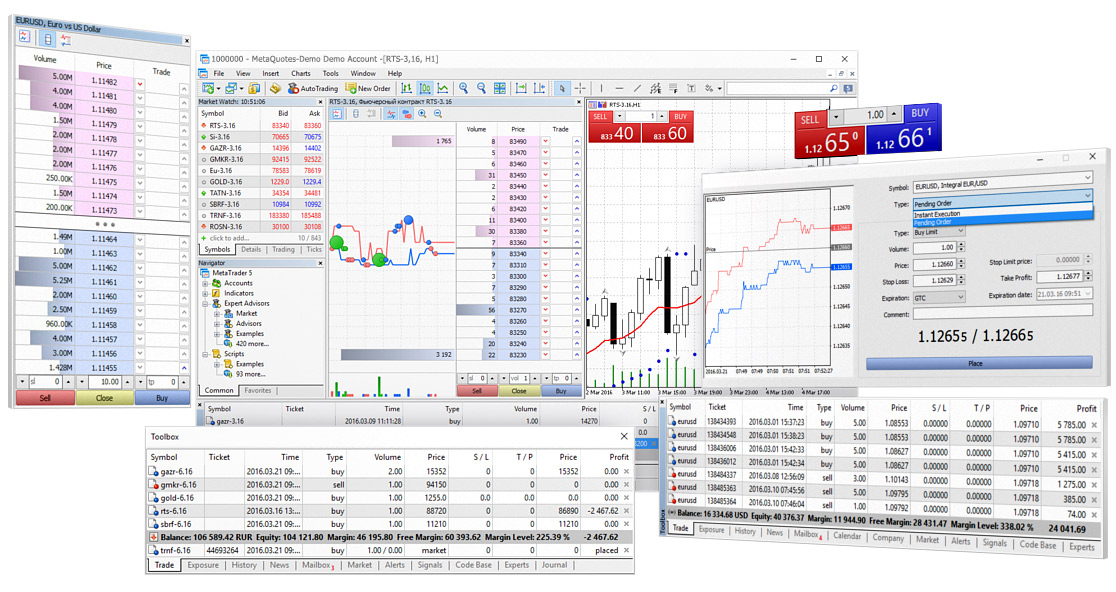 Metatrader 5 trading screens